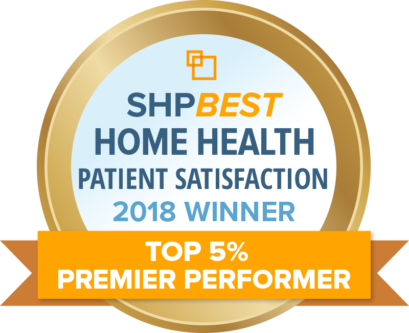 SHP Patient Satisfaction Award 2018